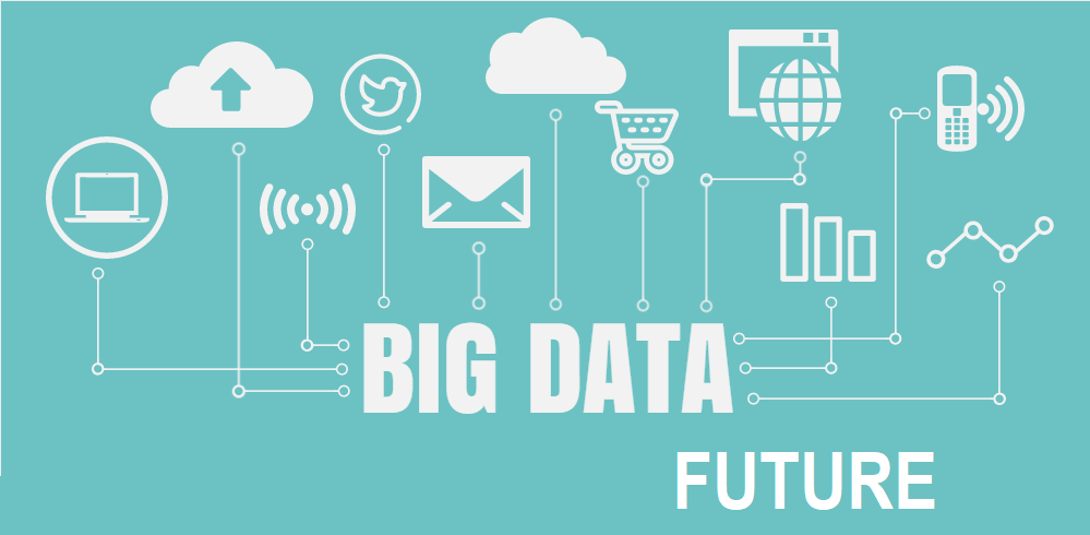 Insight into Big Data Trends and Future